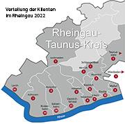 Klientenverteilung Rheingau-Taunus-Kreis