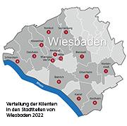 Klientenverteilung Wiesbaden