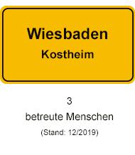 kostheim